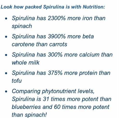 Spirulina Powder Benifits